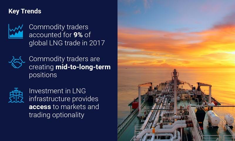 How four trading houses are shaking up the LNG industry