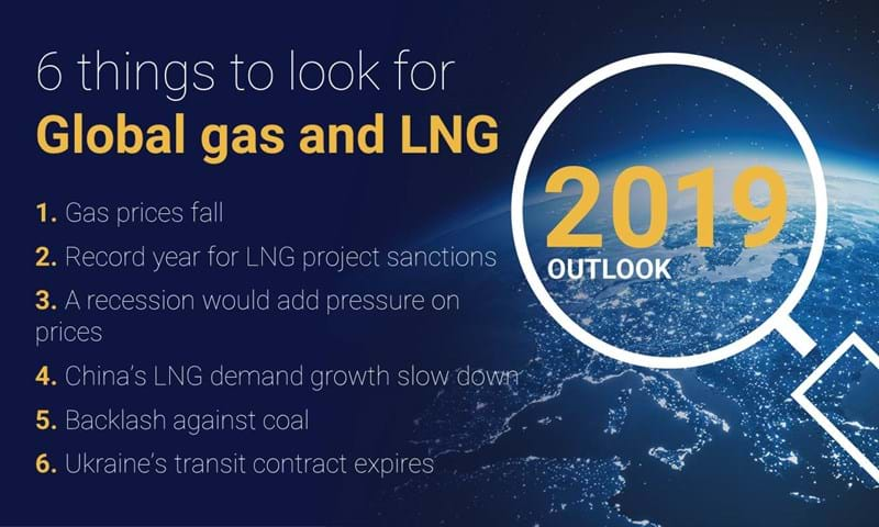 Is 2019 the year of the much-vaunted LNG oversupply? | Wood Mackenzie